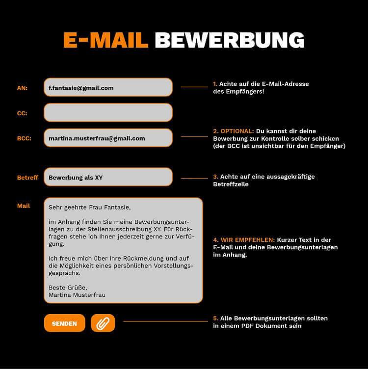 E-Mail Bewerbung Aufbau
