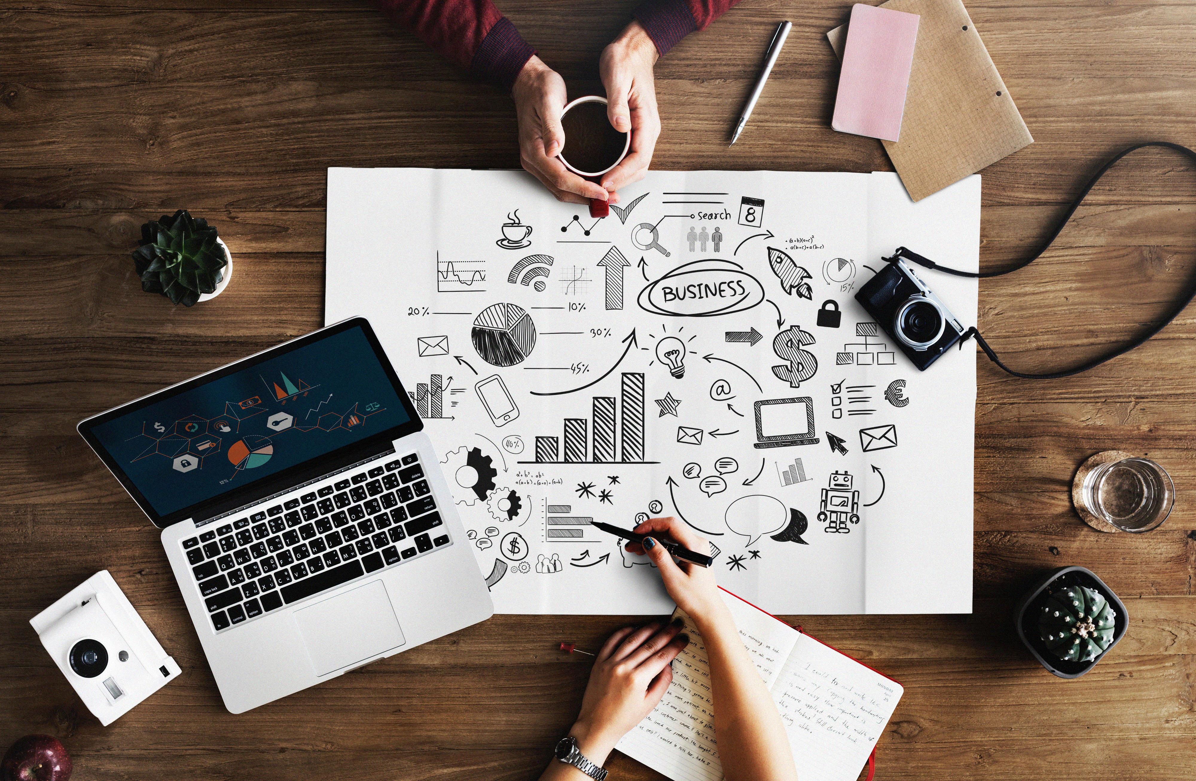 Planung der Unternehmensstrategie
