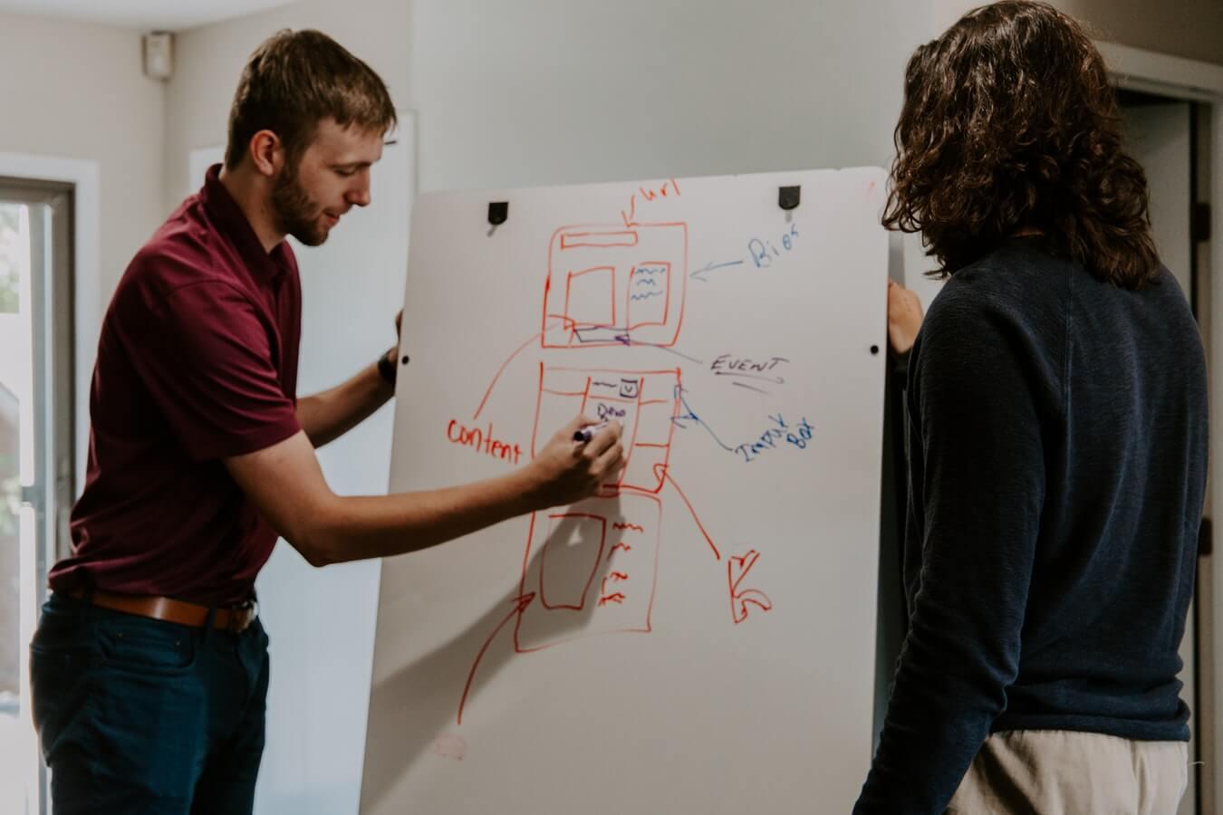 management-traineeship