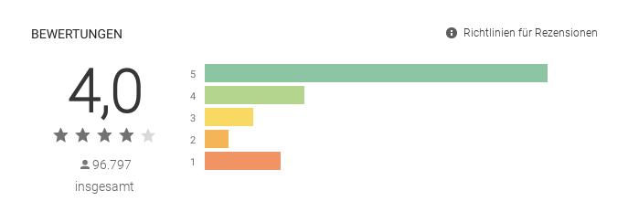 Screenshot of Google Playstore Ratings